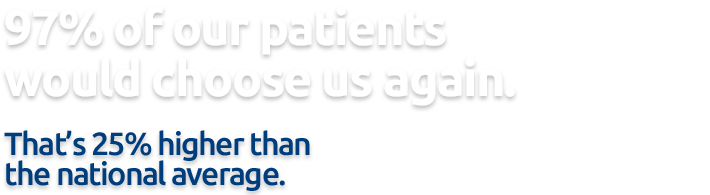 97% of our patients would choose us again. That's 25% higher than the national average.